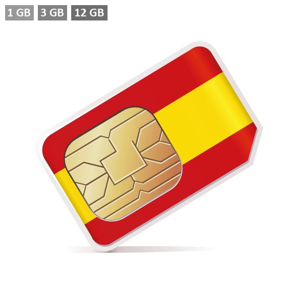 Spanien Prepaid SIM-Karte