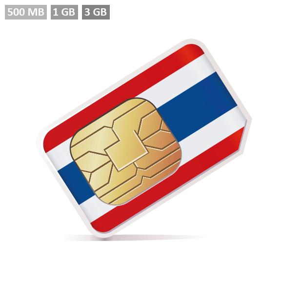 Thailand Prepaid SIM-Karte