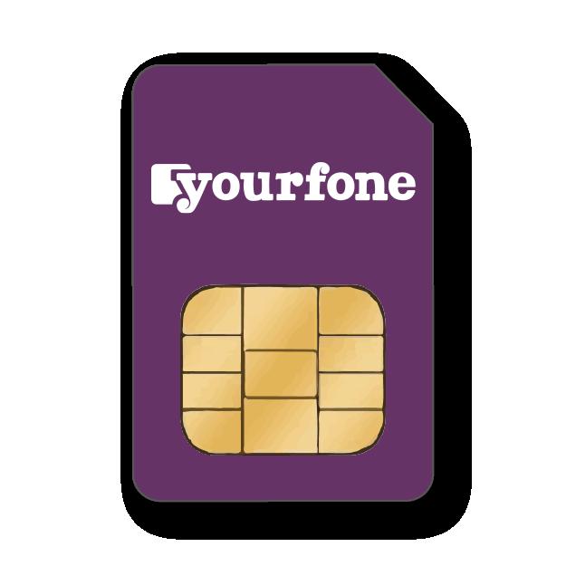 yourfone SIM-Karte